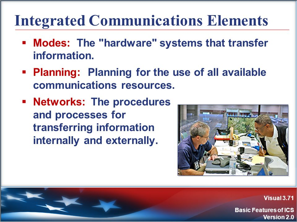 Visual 3.71 Basic Features of ICS Version 2.0 Integrated Communications Elements Modes: The