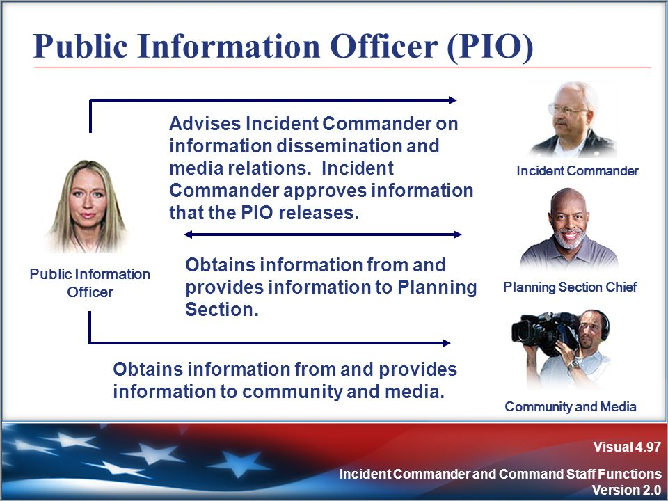 Visual 4.97 Incident Commander and Command Staff Functions Version 2.0 Public Information Officer (PIO) Advises Incident Commander on information diss