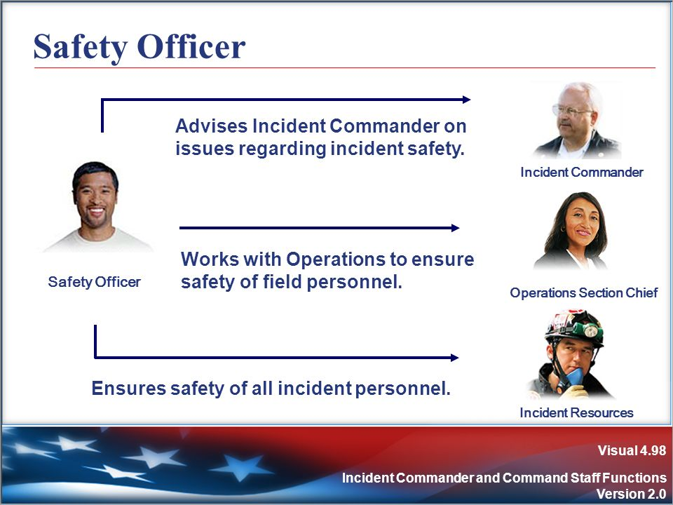 Visual 4.98 Incident Commander and Command Staff Functions Version 2.0 Safety Officer Advises Incident Commander on issues regarding incident safety.