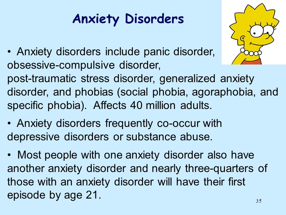 35 Anxiety disorders include panic disorder, obsessive-compulsive disorder, post-traumatic stress disorder, generalized anxiety disorder, and phobias