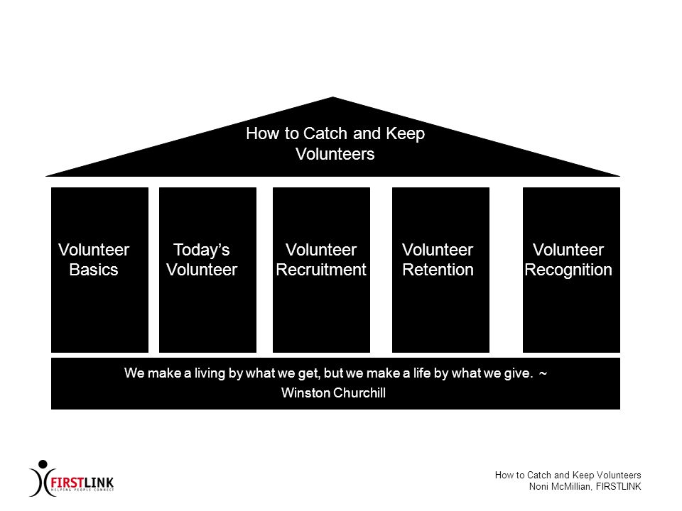 How to Catch and Keep Volunteers Noni McMillian, FIRSTLINK Indicators of Successful Programs Attraction and recruitment of new volunteers Retention of current volunteers Increase in volunteer productivity Word-of-mouth referrals to potential volunteers Reduced workload for regular staff