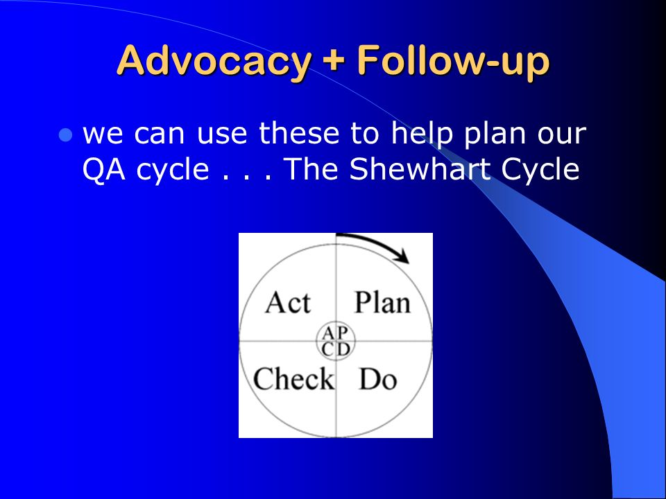 Advocacy + Follow-up we can use these to help plan our QA cycle... The Shewhart Cycle