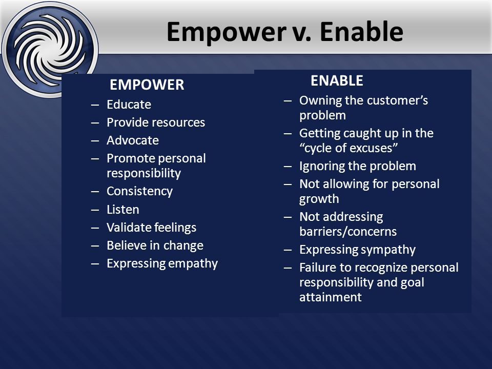 Empower v. Enable EMPOWER – Educate – Provide resources – Advocate – Promote personal responsibility – Consistency – Listen – Validate feelings – Beli