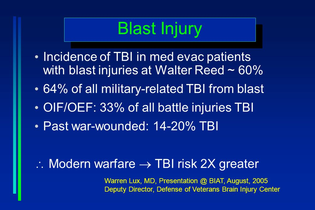 Blast Injury Incidence of TBI in med evac patients with blast injuries at Walter Reed ~ 60% 64% of all military-related TBI from blast OIF/OEF: 33% of all battle injuries TBI Past war-wounded: 14-20% TBI Modern warfare TBI risk 2X greater Warren Lux, MD, Presentation @ BIAT, August, 2005 Deputy Director, Defense of Veterans Brain Injury Center