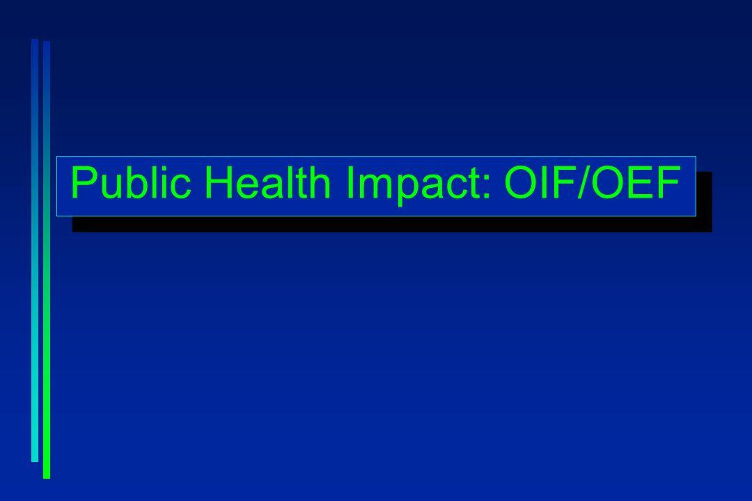 Public Health Impact: OIF/OEF