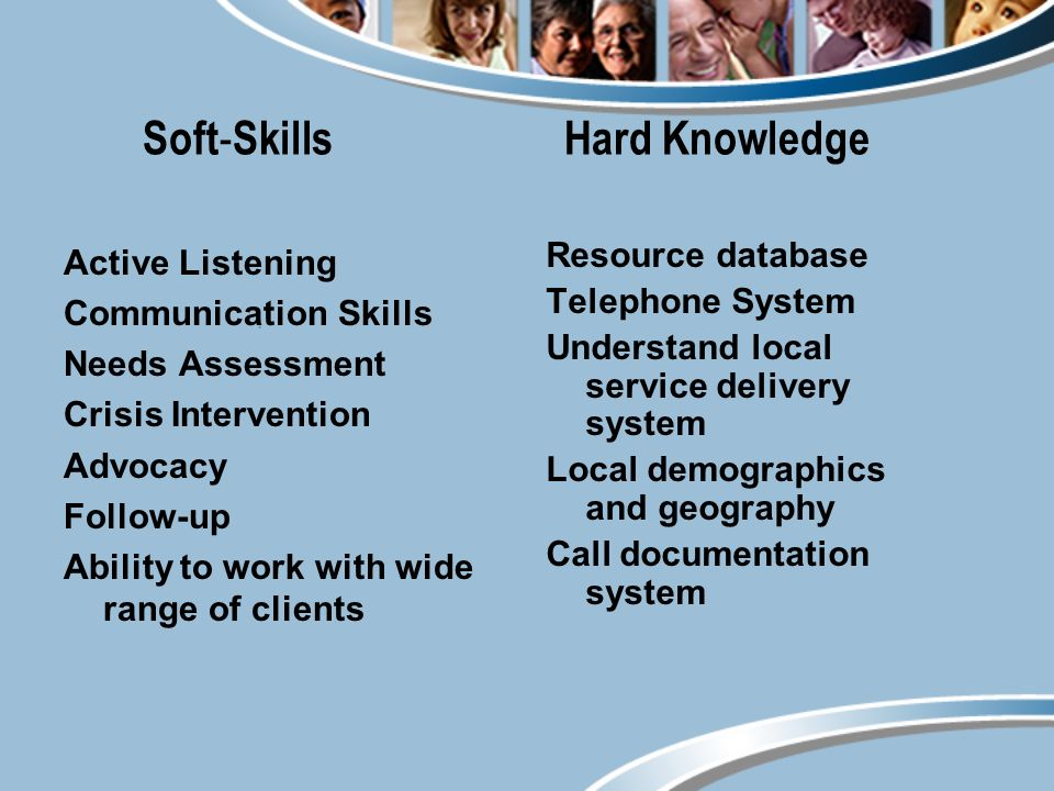 Soft - SkillsHard Knowledge Active Listening Communication Skills Needs Assessment Crisis Intervention Advocacy Follow-up Ability to work with wide range of clients Resource database Telephone System Understand local service delivery system Local demographics and geography Call documentation system