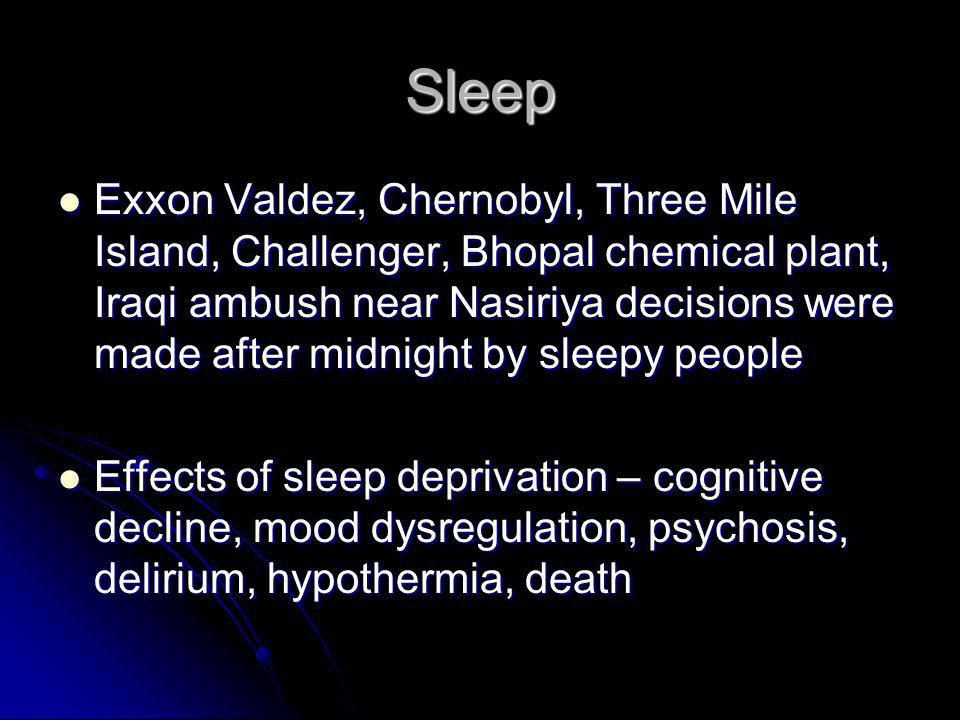 Sleep Exxon Valdez, Chernobyl, Three Mile Island, Challenger, Bhopal chemical plant, Iraqi ambush near Nasiriya decisions were made after midnight by sleepy people Exxon Valdez, Chernobyl, Three Mile Island, Challenger, Bhopal chemical plant, Iraqi ambush near Nasiriya decisions were made after midnight by sleepy people Effects of sleep deprivation – cognitive decline, mood dysregulation, psychosis, delirium, hypothermia, death Effects of sleep deprivation – cognitive decline, mood dysregulation, psychosis, delirium, hypothermia, death