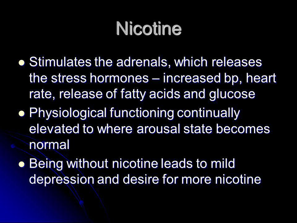 Nicotine Stimulates the adrenals, which releases the stress hormones – increased bp, heart rate, release of fatty acids and glucose Stimulates the adr