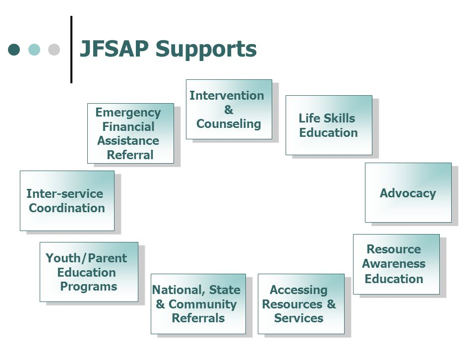 JFSAP Supports Emergency Financial Assistance Referral Emergency Financial Assistance Referral Inter-service Coordination Inter-service Coordination Y