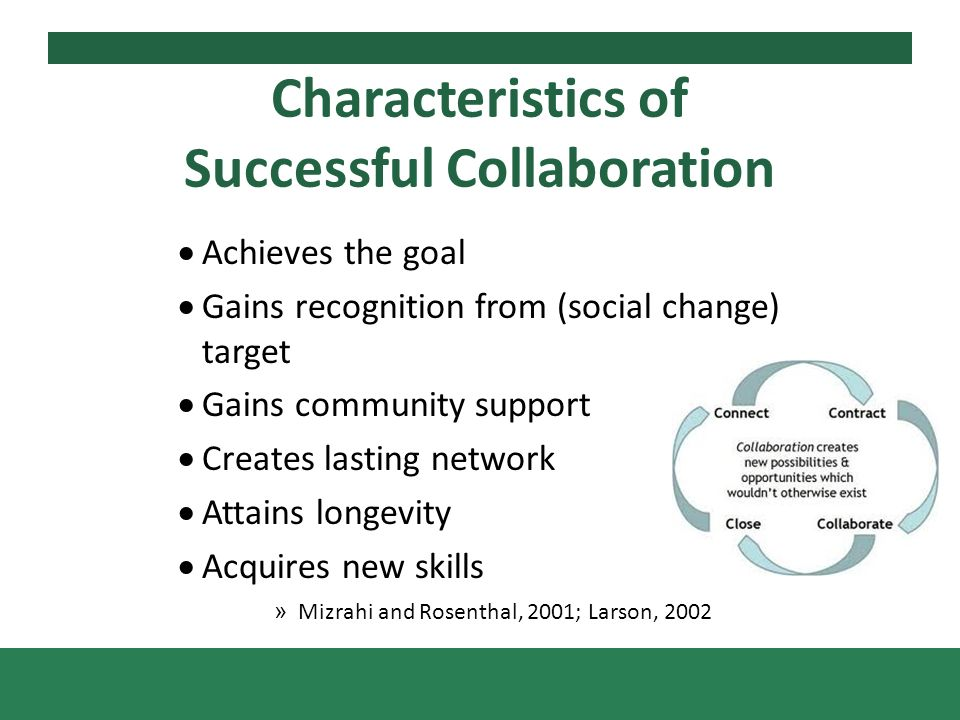 Characteristics of Successful Collaboration Achieves the goal Gains recognition from (social change) target Gains community support Creates lasting network Attains longevity Acquires new skills » Mizrahi and Rosenthal, 2001; Larson, 2002
