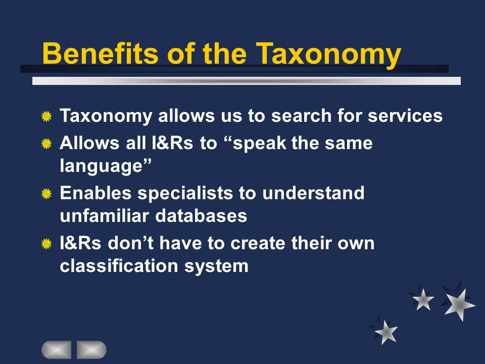 Benefits of the Taxonomy Taxonomy allows us to search for services Allows all I&Rs to speak the same language Enables specialists to understand unfamiliar databases I&Rs dont have to create their own classification system