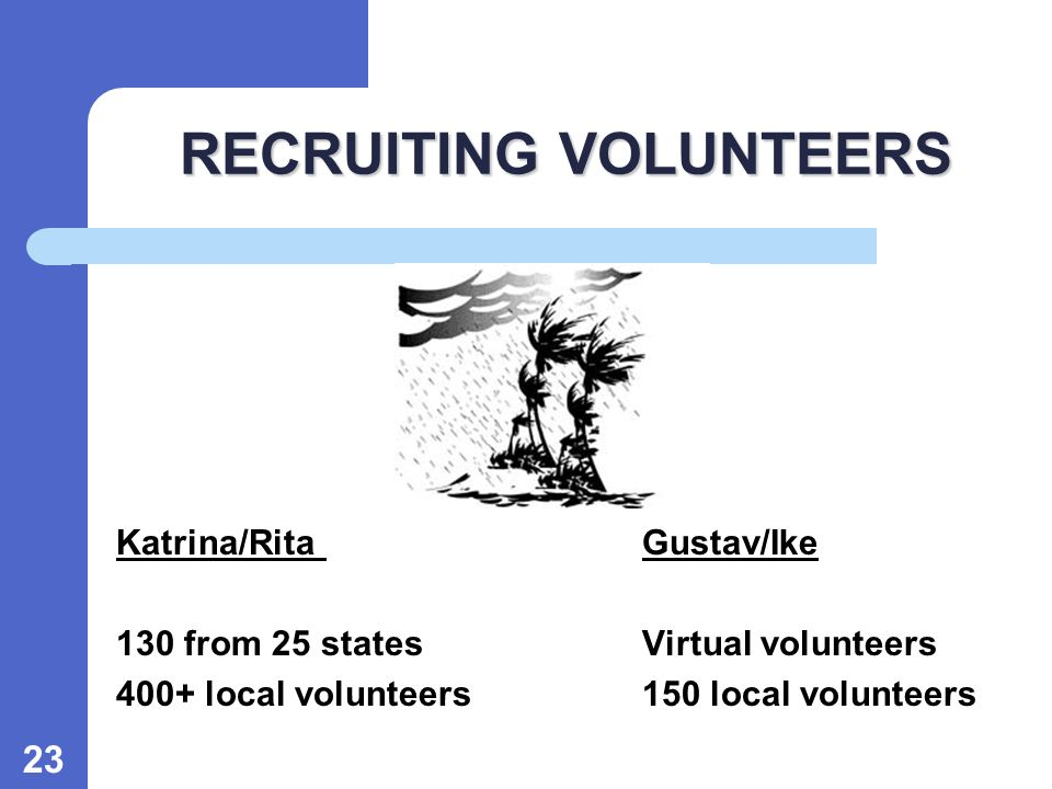 23 RECRUITING VOLUNTEERS Katrina/RitaGustav/Ike 130 from 25 statesVirtual volunteers 400+ local volunteers150 local volunteers