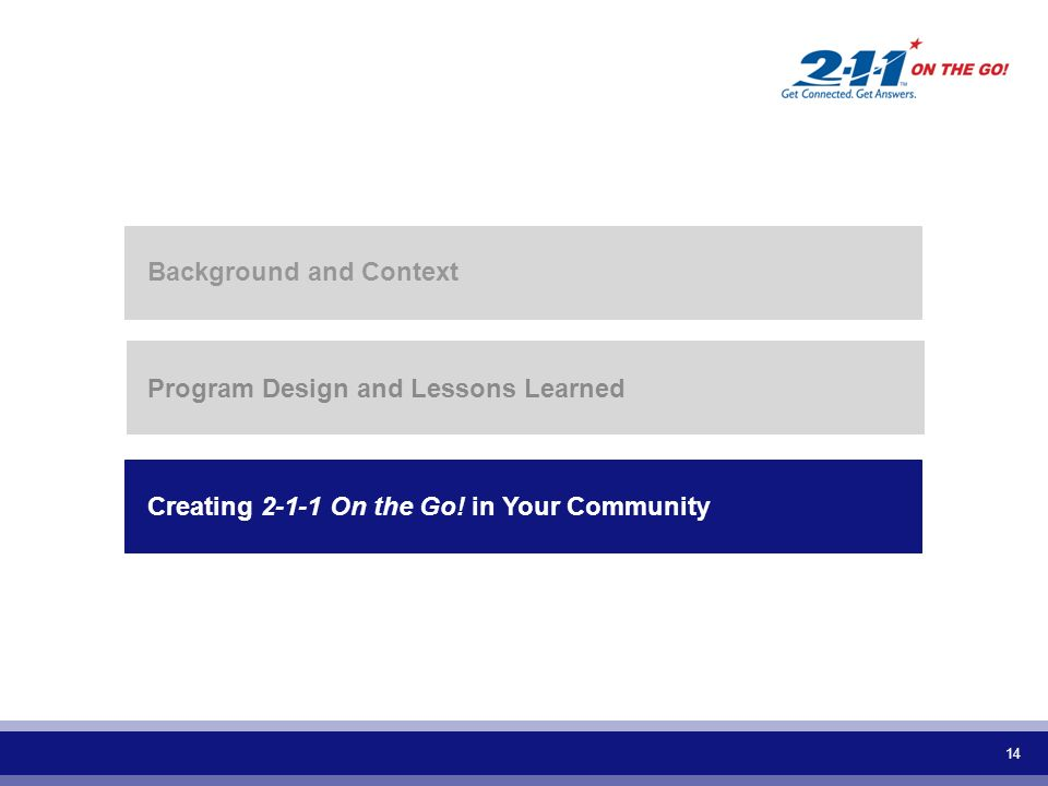 14 Background and Context Program Design and Lessons Learned Creating 2-1-1 On the Go! in Your Community