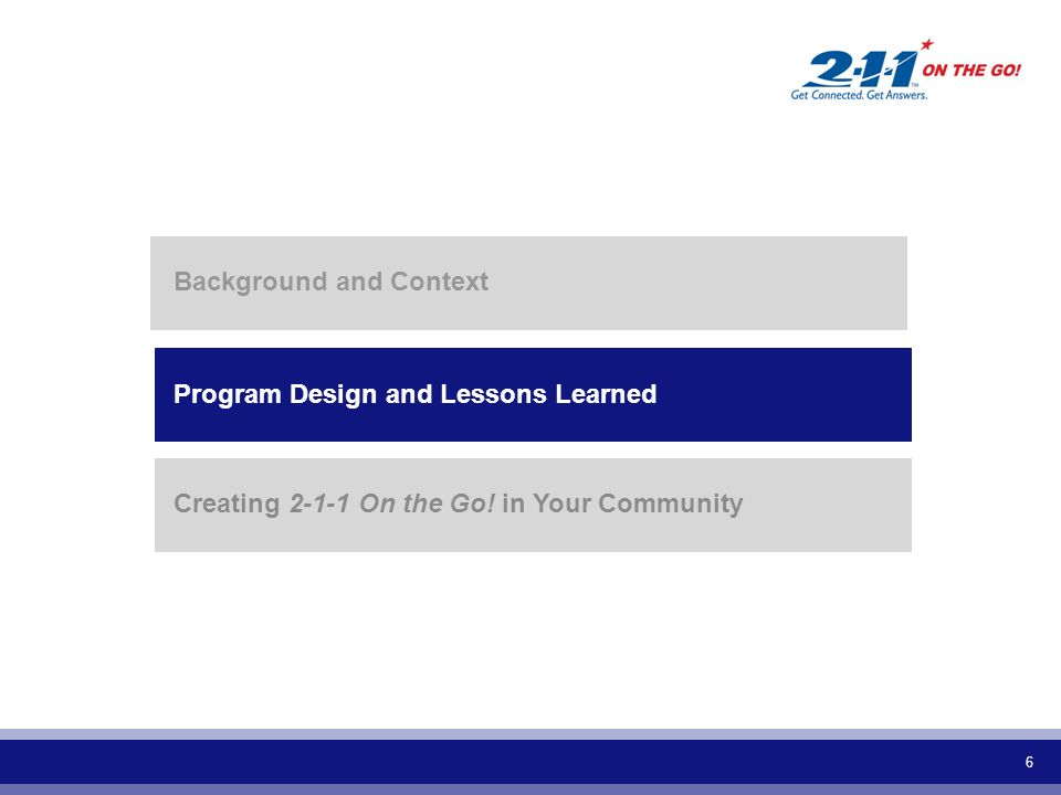 6 Background and Context Program Design and Lessons Learned Creating 2-1-1 On the Go! in Your Community