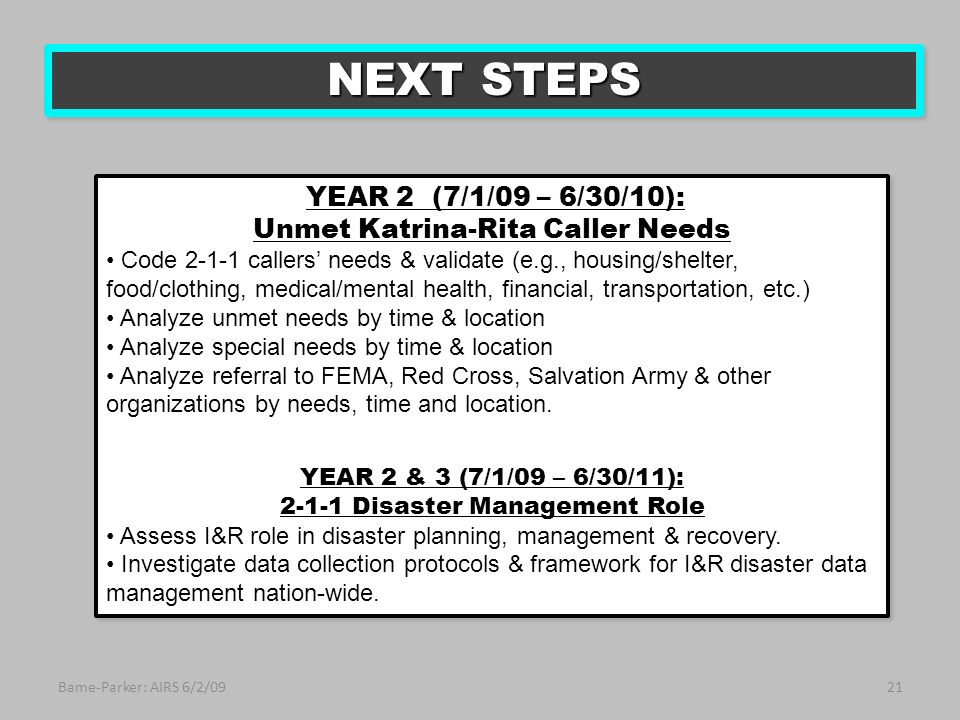 Bame-Parker: AIRS 6/2/0921 YEAR 2 (7/1/09 – 6/30/10): Unmet Katrina-Rita Caller Needs Code 2-1-1 callers needs & validate (e.g., housing/shelter, food/clothing, medical/mental health, financial, transportation, etc.) Analyze unmet needs by time & location Analyze special needs by time & location Analyze referral to FEMA, Red Cross, Salvation Army & other organizations by needs, time and location.