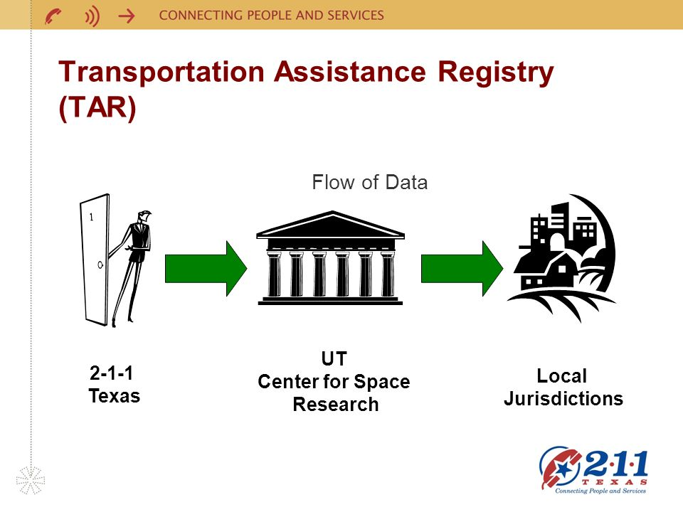 Transportation Assistance Registry (TAR) Flow of Data Texas UT Center for Space Research Local Jurisdictions