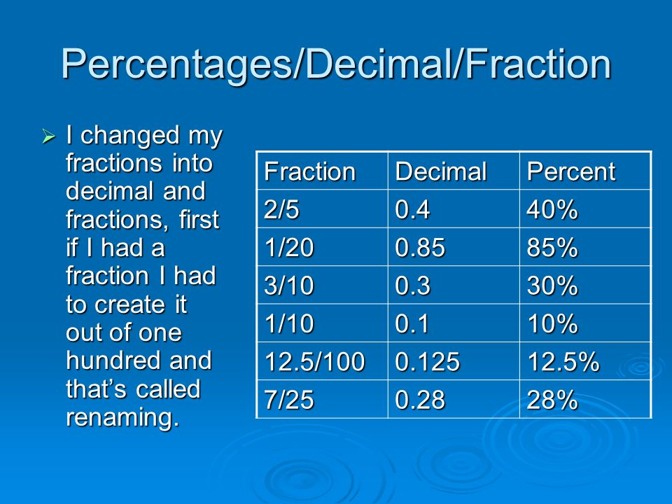Percentages/Decimal/Fraction I changed my fractions into decimal and fractions, first if I had a fraction I had to create it out of one hundred and th