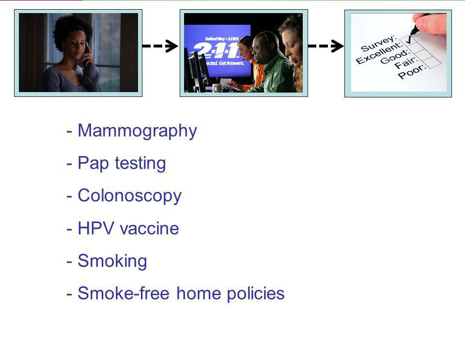 - Mammography - Pap testing - Colonoscopy - HPV vaccine - Smoking - Smoke-free home policies