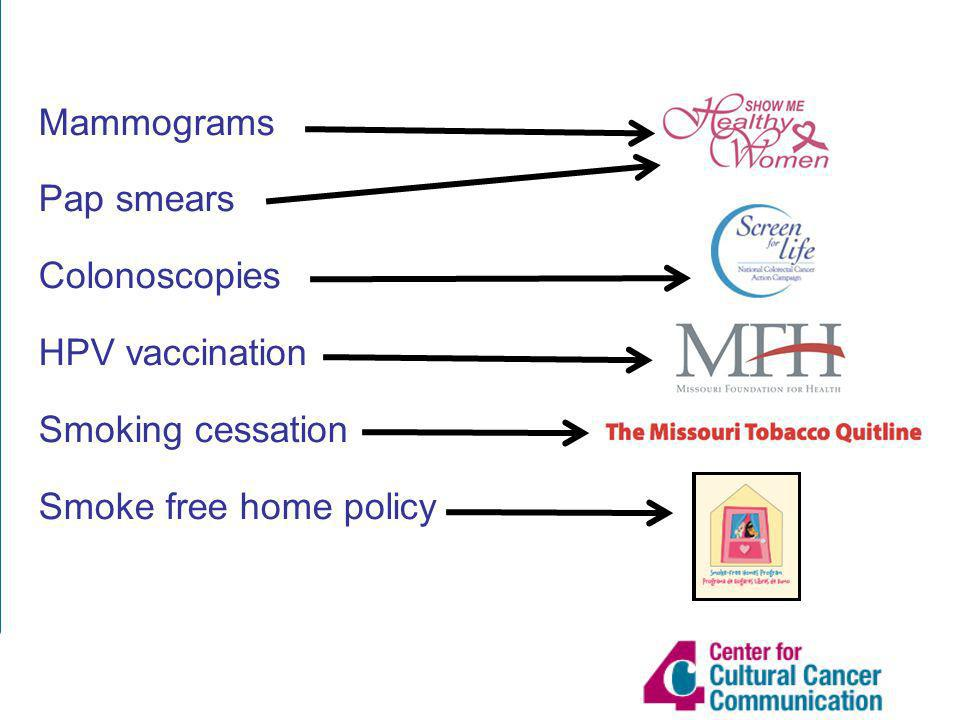 Mammograms Pap smears Colonoscopies HPV vaccination Smoking cessation Smoke free home policy