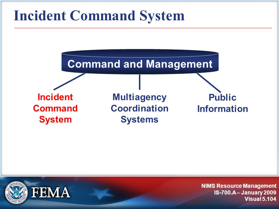 NIMS Resource Management IS-700.A – January 2009 Visual 5.104 Incident Command System Command and Management Incident Command System Multiagency Coord