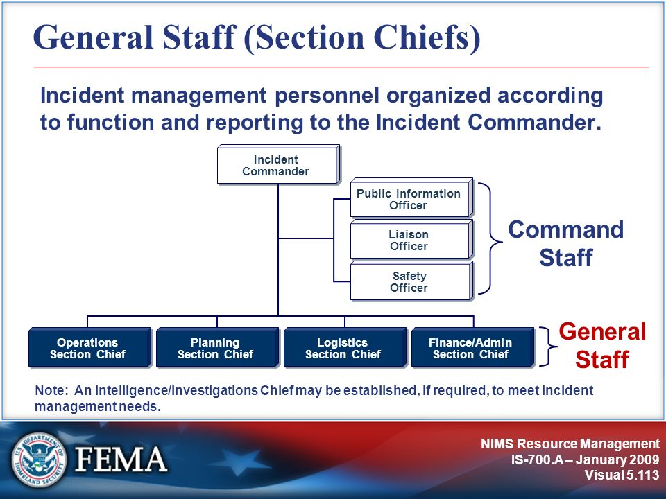 NIMS Resource Management IS-700.A – January 2009 Visual 5.113 General Staff (Section Chiefs) Incident management personnel organized according to func