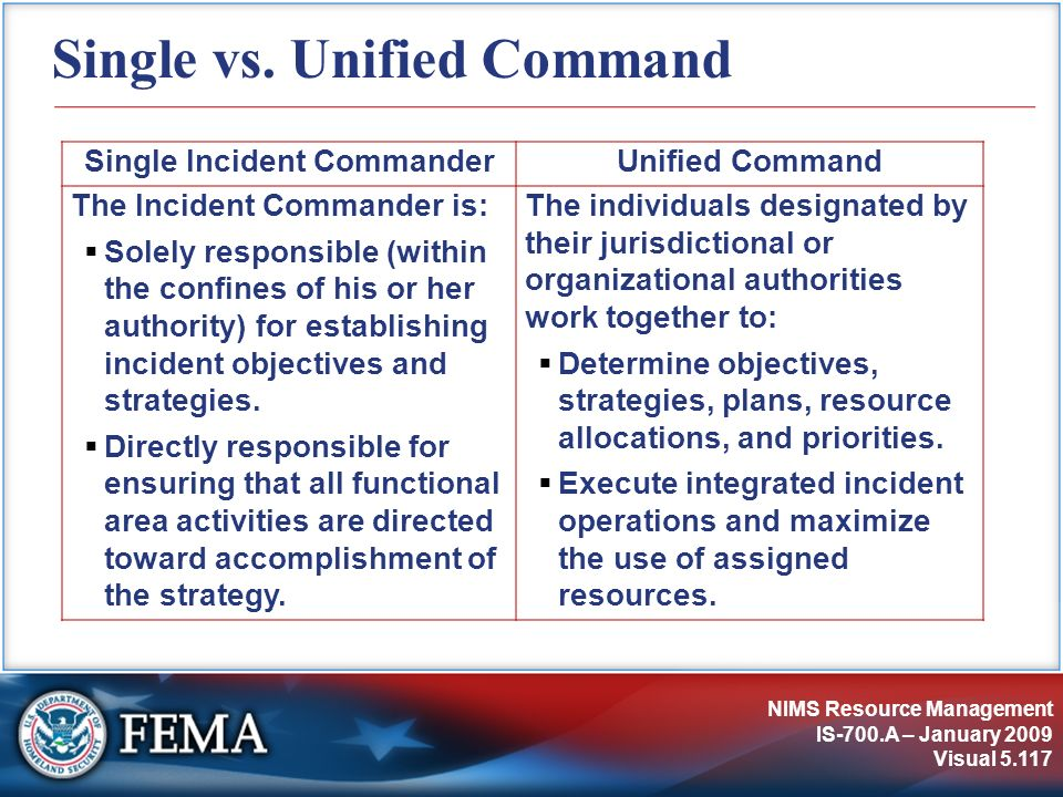 NIMS Resource Management IS-700.A – January 2009 Visual 5.117 Single vs. Unified Command Single Incident CommanderUnified Command The Incident Command