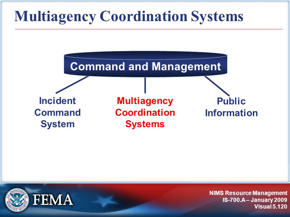 NIMS Resource Management IS-700.A – January 2009 Visual 5.120 Multiagency Coordination Systems Command and Management Incident Command System Multiage