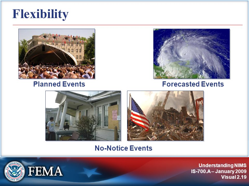 Understanding NIMS IS-700.A – January 2009 Visual 2.19 Flexibility No-Notice Events Planned EventsForecasted Events