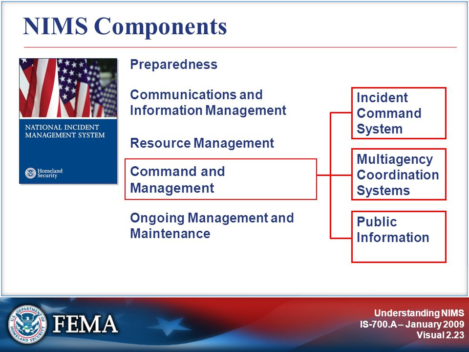 Understanding NIMS IS-700.A – January 2009 Visual 2.23 NIMS Components Command and Management Preparedness Resource Management Communications and Info