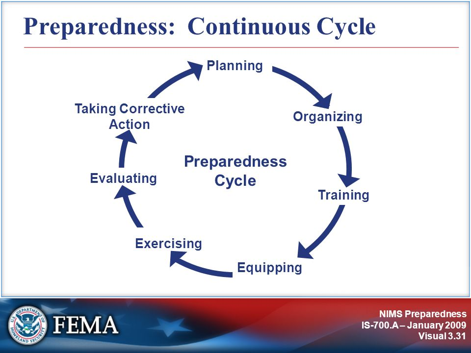 NIMS Preparedness IS-700.A – January 2009 Visual 3.31 Preparedness: Continuous Cycle Organizing Training Evaluating Taking Corrective Action Preparedn