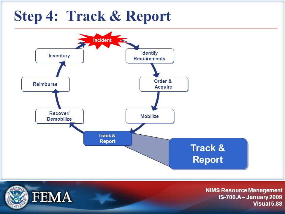 NIMS Resource Management IS-700.A – January 2009 Visual 5.88 Step 4: Track & Report Identify Requirements Incident Order & Acquire Track & Report Reco