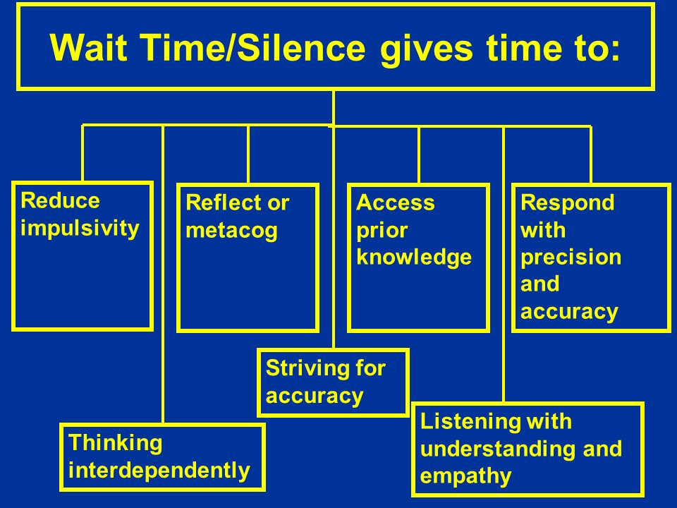 Wait Time/Silence gives time to: Respond with precision and accuracy Access prior knowledge Reflect or metacog Reduce impulsivity Striving for accuracy Thinking interdependently Listening with understanding and empathy