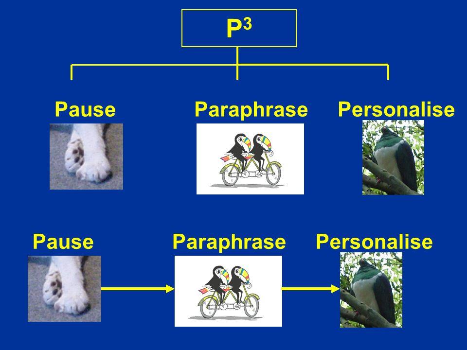 P3P3 ParaphrasePersonalisePause ParaphrasePersonalisePause
