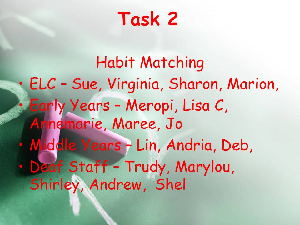 Task 2 Habit Matching ELC – Sue, Virginia, Sharon, Marion, Early Years – Meropi, Lisa C, Annemarie, Maree, Jo Middle Years – Lin, Andria, Deb, Deaf Staff – Trudy, Marylou, Shirley, Andrew, Shel