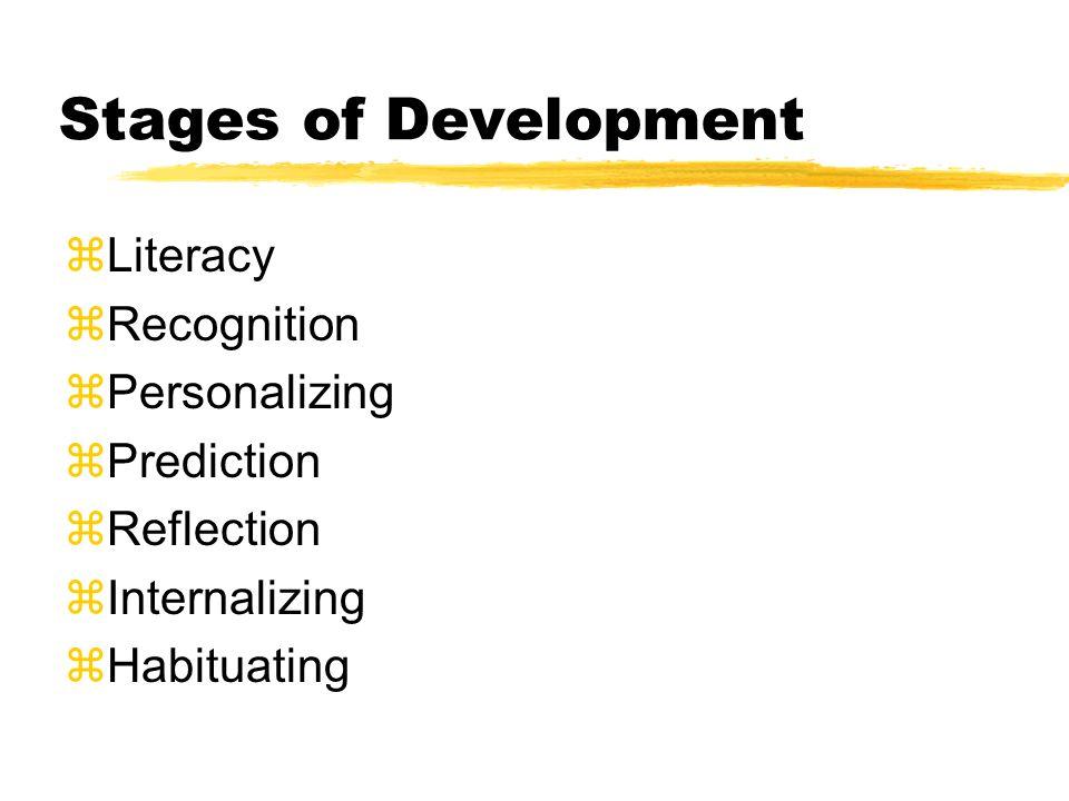Stages of Development zLiteracy zRecognition zPersonalizing zPrediction zReflection zInternalizing zHabituating