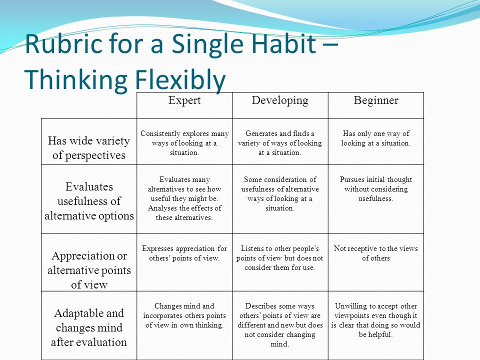 Rubric for a Single Habit – Thinking Flexibly ExpertDevelopingBeginner Has wide variety of perspectives Consistently explores many ways of looking at a situation.