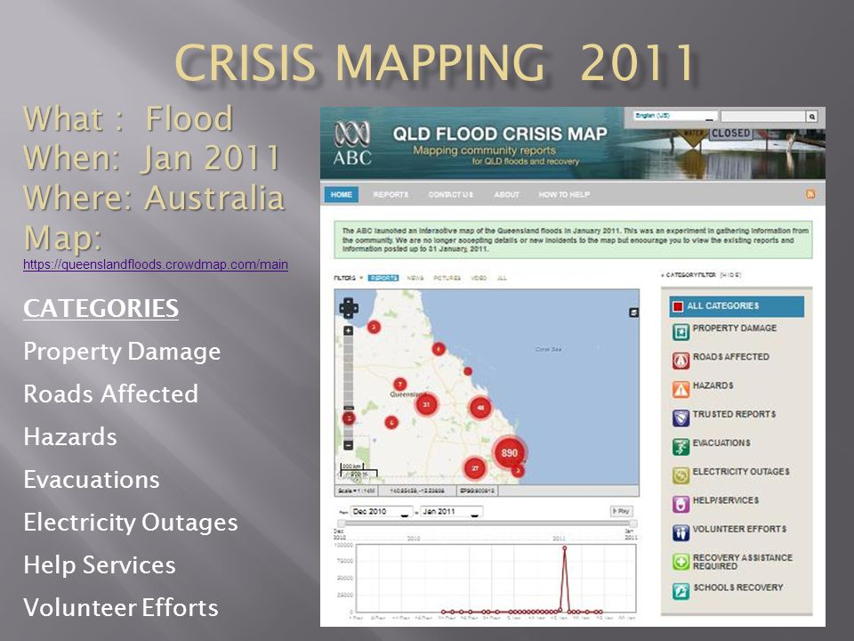What : Flood When: Jan 2011 Where: Australia Map: https://queenslandfloods.crowdmap.com/main CATEGORIES Property Damage Roads Affected Hazards Evacuations Electricity Outages Help Services Volunteer Efforts