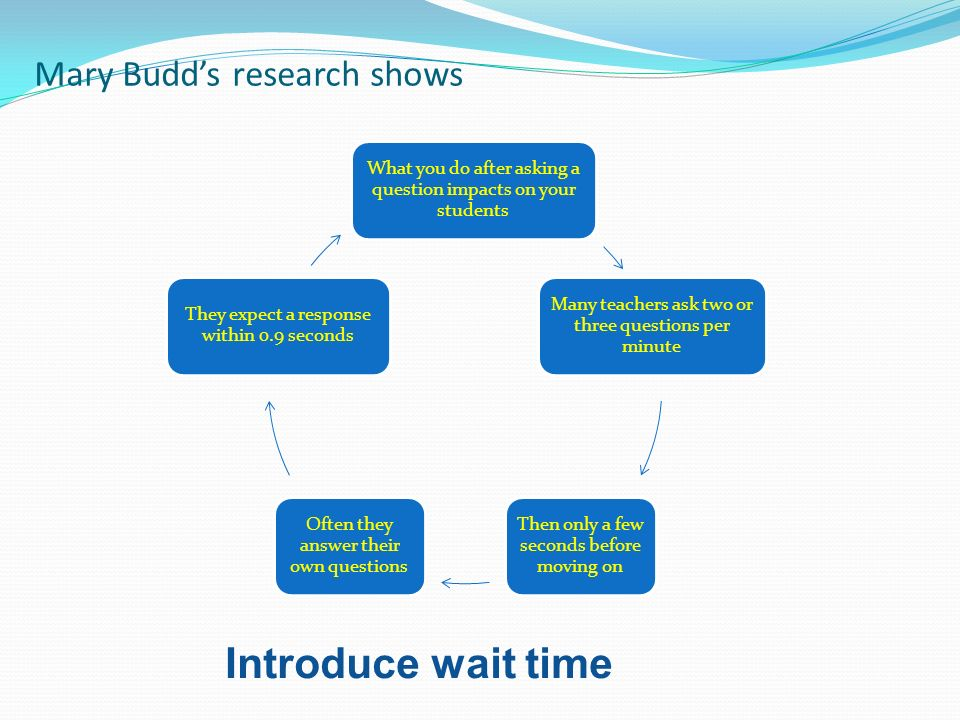 When you ask a question - use wait time When you ask an open ended question Wait 3 – 10 seconds before asking for a response Ignore the waving hands Ask random students to respond Or use think – pair – partner response