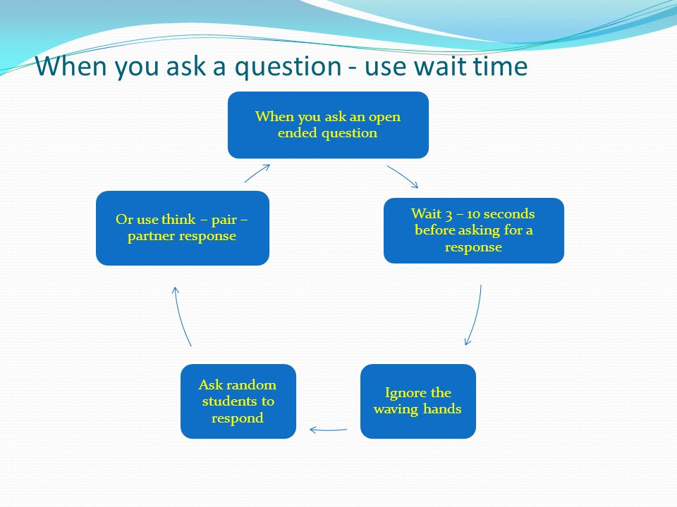 Research is showing that when you change your questioning style to include wait time That discipline improves Teachers and students ask better questions (requiring higher order thinking skills) Student academic achievemen t improves But it must be taught to become a HABIT