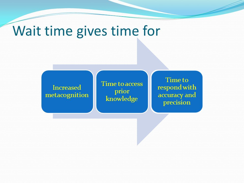 Wait time gives time for Increased metacognition Time to access prior knowledge Time to respond with accuracy and precision