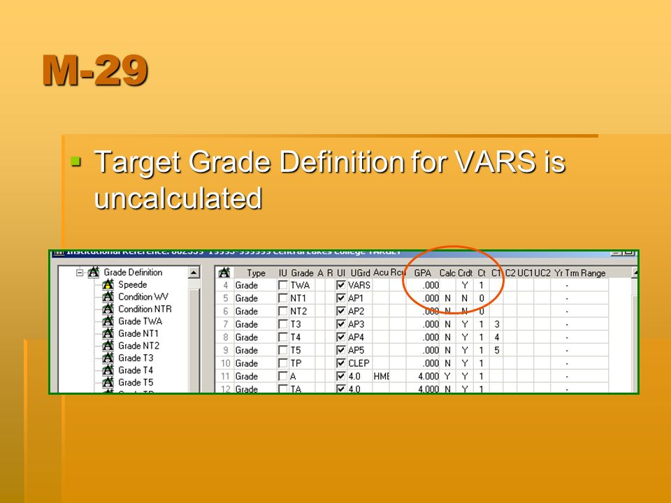 M-29 Target Grade Definition for VARS is uncalculated Target Grade Definition for VARS is uncalculated