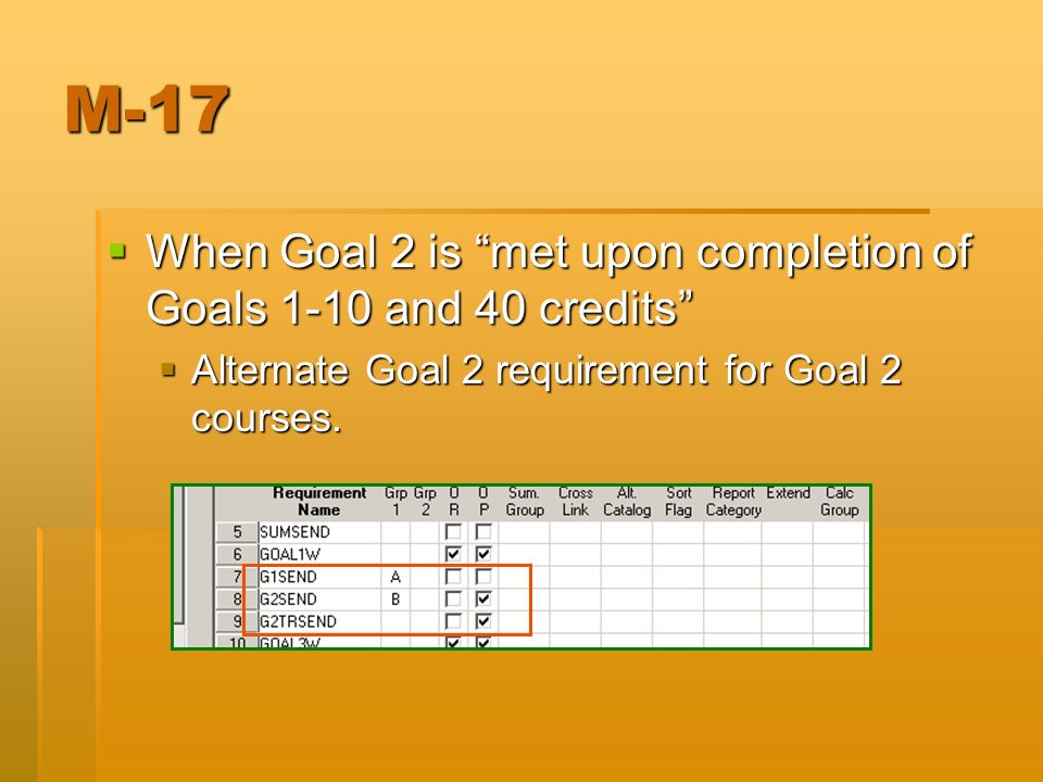 M-17 When Goal 2 is met upon completion of Goals 1-10 and 40 credits When Goal 2 is met upon completion of Goals 1-10 and 40 credits Alternate Goal 2