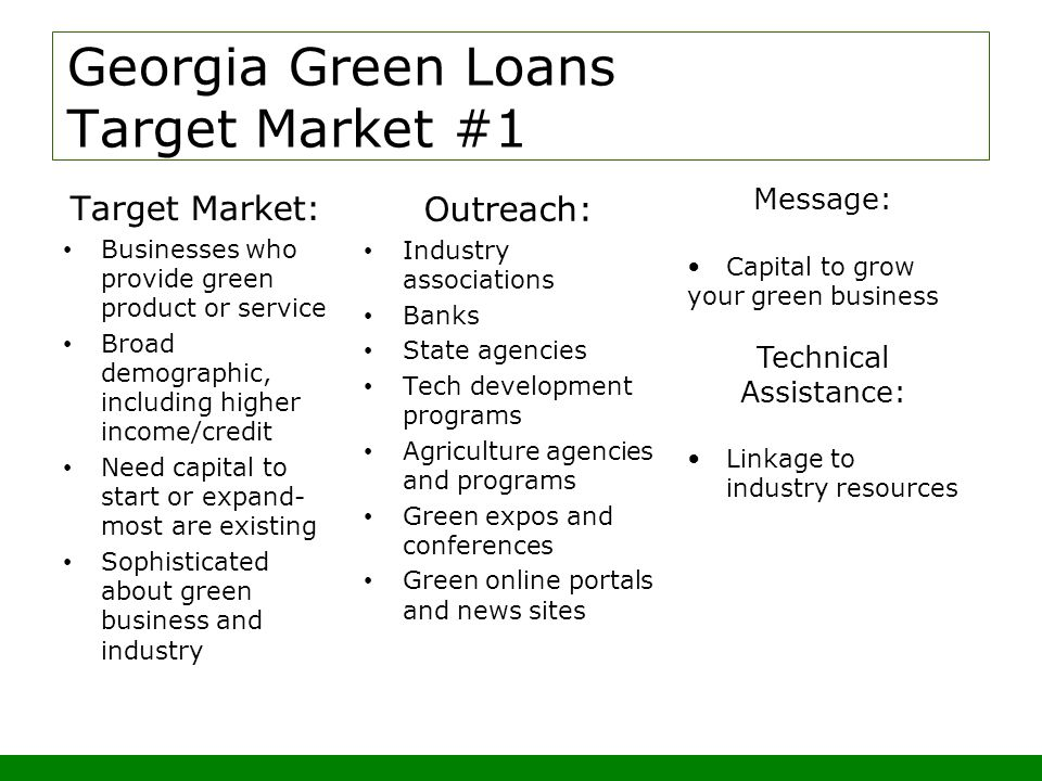 Georgia Green Loans Target Market #1 Target Market: Businesses who provide green product or service Broad demographic, including higher income/credit Need capital to start or expand- most are existing Sophisticated about green business and industry Outreach: Industry associations Banks State agencies Tech development programs Agriculture agencies and programs Green expos and conferences Green online portals and news sites Message: Capital to grow your green business Technical Assistance: Linkage to industry resources