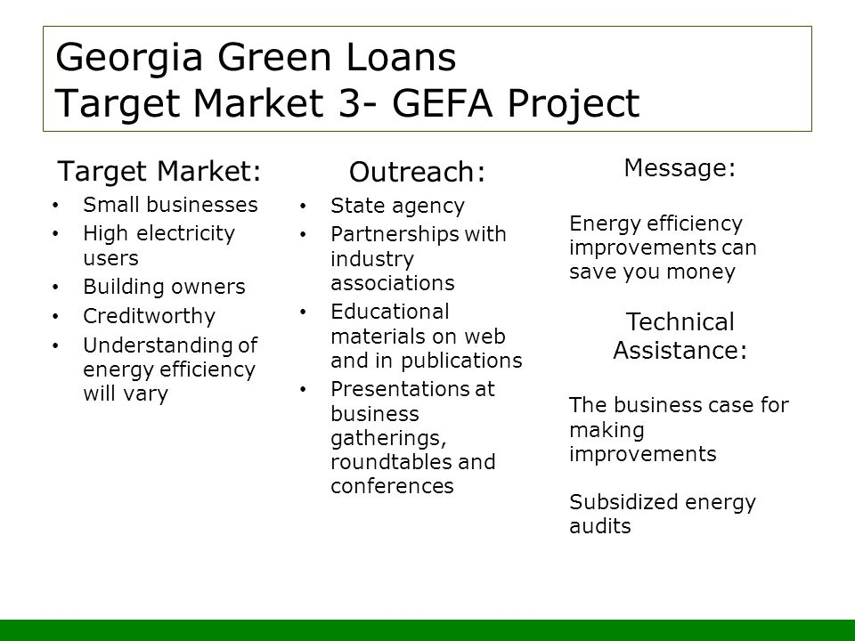 Georgia Green Loans Target Market 3- GEFA Project Target Market: Small businesses High electricity users Building owners Creditworthy Understanding of energy efficiency will vary Outreach: State agency Partnerships with industry associations Educational materials on web and in publications Presentations at business gatherings, roundtables and conferences Message: Energy efficiency improvements can save you money Technical Assistance: The business case for making improvements Subsidized energy audits