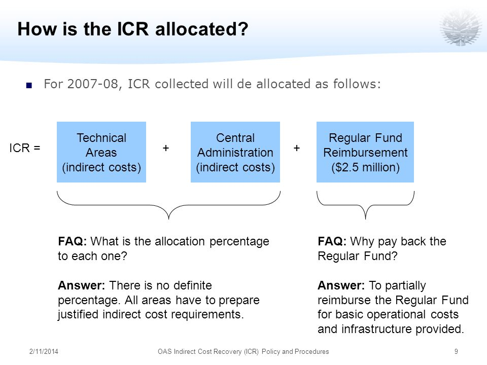 2/11/2014OAS Indirect Cost Recovery (ICR) Policy and Procedures9 How is the ICR allocated? For 2007-08, ICR collected will de allocated as follows: Te