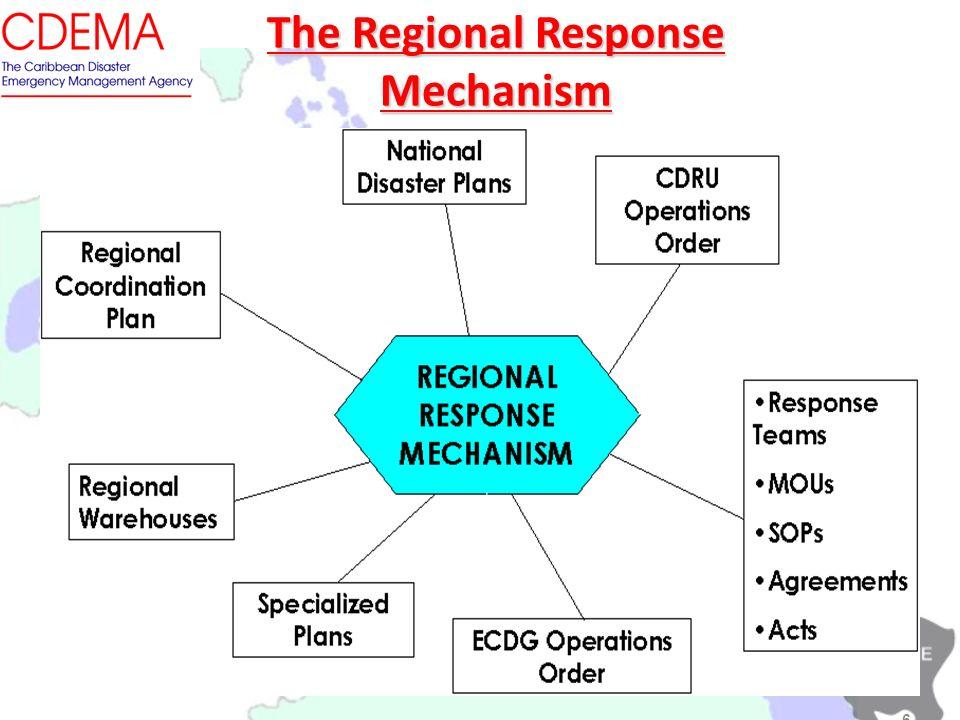 2/11/2014 OAS Main Building, Washington D.C. The Regional Response Mechanism 6