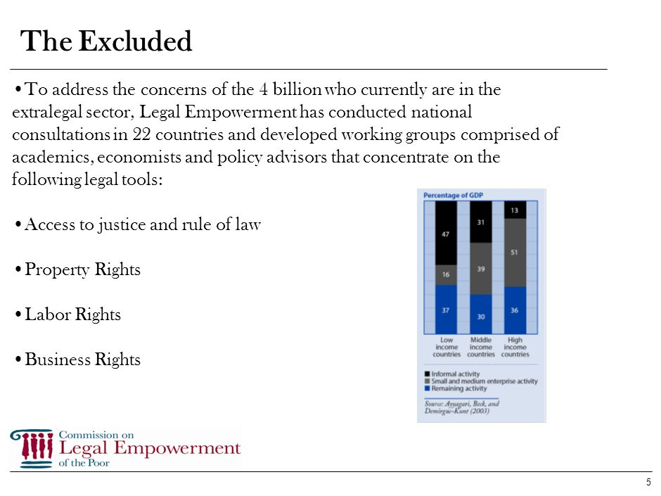 5 The Excluded To address the concerns of the 4 billion who currently are in the extralegal sector, Legal Empowerment has conducted national consultations in 22 countries and developed working groups comprised of academics, economists and policy advisors that concentrate on the following legal tools: Access to justice and rule of law Property Rights Labor Rights Business Rights