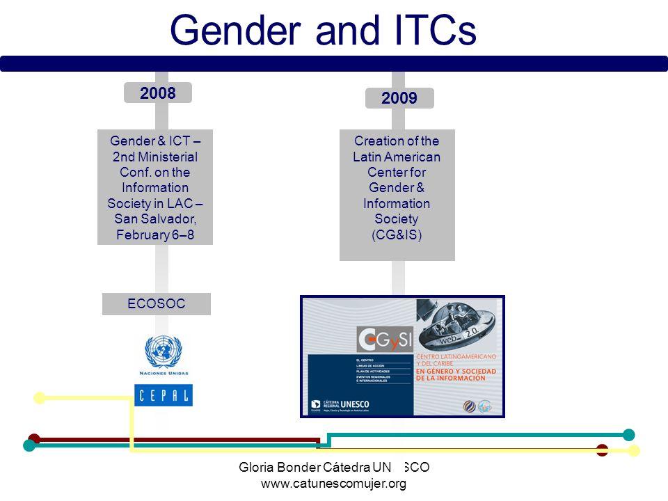 Gloria Bonder Cátedra UNESCO www.catunescomujer.org 2008 Gender & ICT – 2nd Ministerial Conf.
