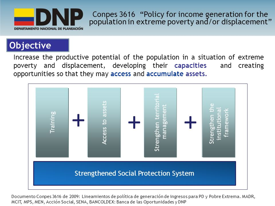 Conpes 3616 Policy for income generation for the population in extreme poverty and/or displacement Increase the productive potential of the population in a situation of extreme poverty and displacement, developing their capacities and creating opportunities so that they may access and accumulate assets.