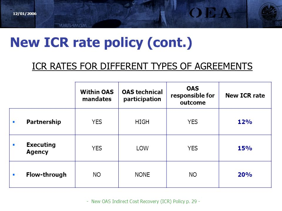 12/01/ New OAS Indirect Cost Recovery (ICR) Policy p.